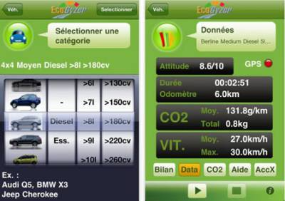 application iphone ecogyzer