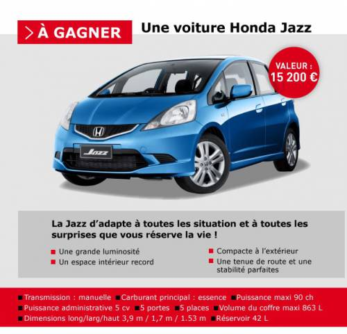 auto plus gratuit 1 voiture honda jazz gagner. Black Bedroom Furniture Sets. Home Design Ideas